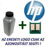 Töltőkittek HP kazettákhoz (por+chip)